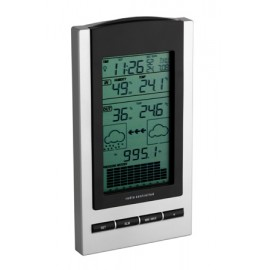 Wireless Weather Station GAIA